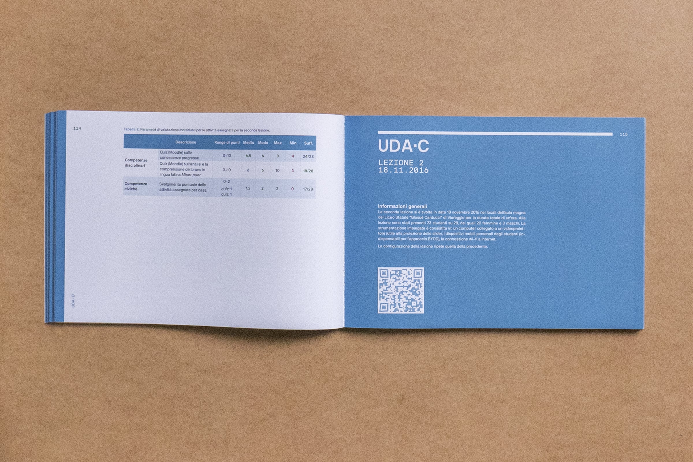 Bachelor's Thesis editorial design – Chapter QR